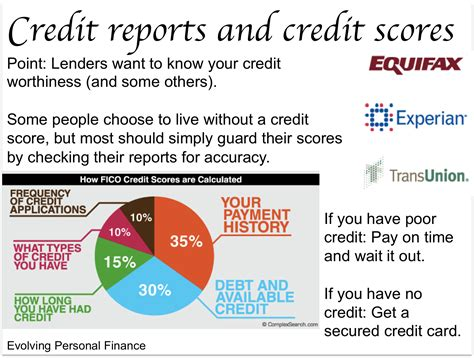 credit score needed to buy house what credit score u need to buy a house 28 images