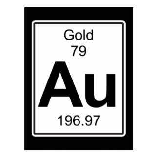 Gold On The Periodic Table by Gold Periodic Table Symbol