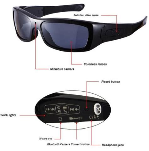 best spy glasses with built in hidden cameras for 2018