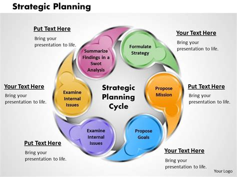 6 Strategic Plan Templates Word Excel Pdf Templates Strategic Planning Process Template