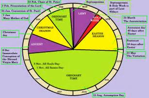 catholic liturgical colors catholic liturgical calendar coloring page calendar