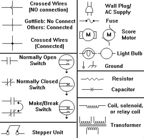 brake resistor symbol pinball repair em electro mechanical arcade pinball pitch and bat bowlers part one