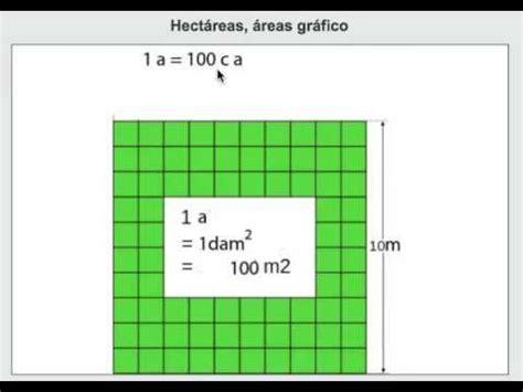 cuantos metros cuadrados tiene una hectarea hect 225 reas 225 reas centi 225 reas youtube