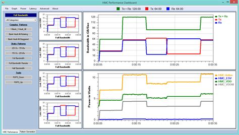 pattern memory test featured partner reliability and testing