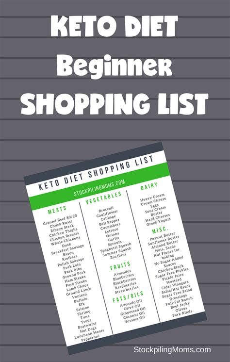 keto diet a complete guide for beginners a low carb high diet for weight loss burning and healthy living books keto diet beginner shopping list