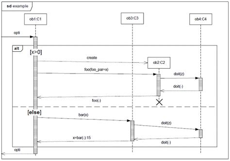 how to draw sequence diagram how to draw calls from constructors in uml sequence