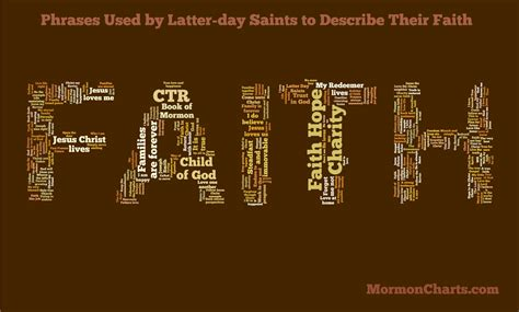church of latter day saints genealogy