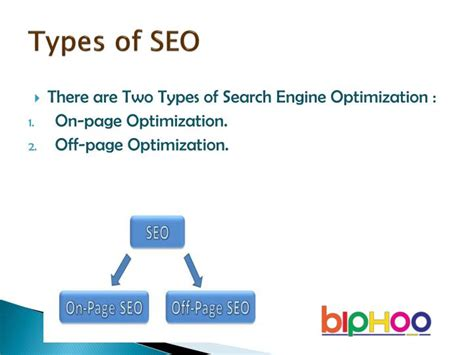 Types Of Seo Services by Ppt Seo Services In Usa Powerpoint Presentation Id 7504736
