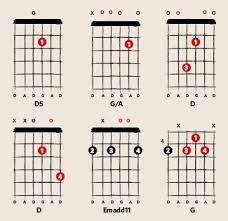 acordes de guitarra pop rock 8432903620 10 progresiones de acordes para tocar pop rock guitarras clases de guitarra y estoy cansada