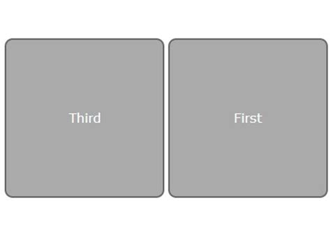 boxlayout js jquery plugin for overlay instructions for apps chardin