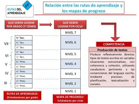 matriz de competencias y capacidades 2016 para tercer grado matriz de competencias capacidades e indicadores de