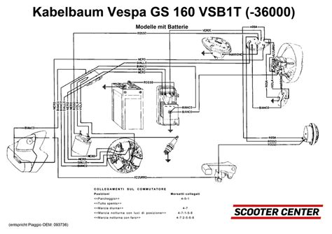 vespa px 125 disc wiring diagram wiring diagram