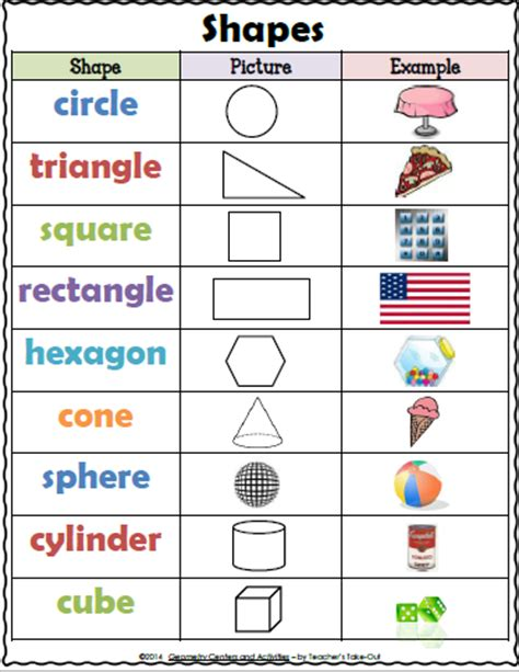 house shapes 2d shapes by bettsx teaching resources tes teacher s take out geometry posters freebie