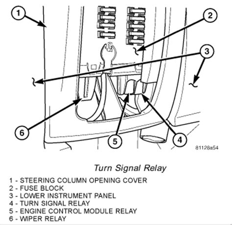 electric and cars manual 2006 dodge sprinter electronic throttle control i am trying to find where the module goes on a 2004 dodge sprinter the blinkers quit so i