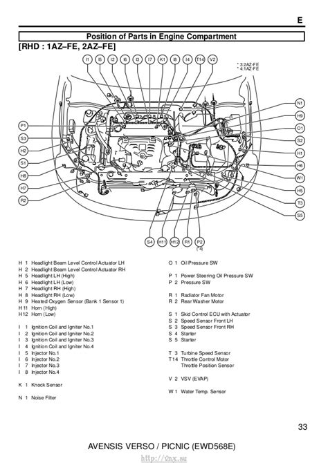 toyota 4afe engine diagram