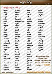 tags telugu baby boys names names starting with s letter