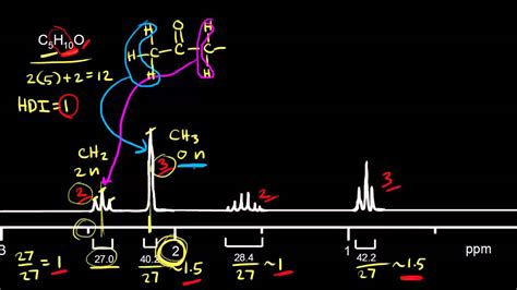 proton nmr practice problems proton nmr practice 1 spectroscopy organic chemistry