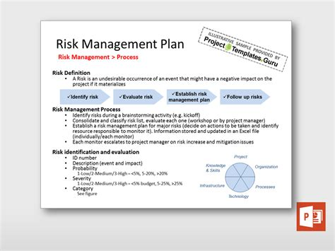 event risk management template event risk management template image collections