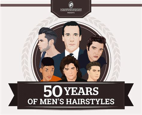 Evolution Of Hairstyles by Infographic The Evolution Of Popular S Hairstyle