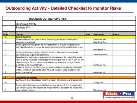 Outsourcing Risk Assessment Template risk collateral 2013