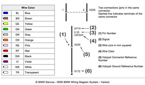 bmw wiring color abbreviations