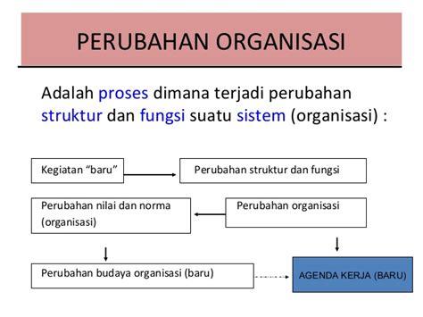 membuat agenda kegiatan organisasi adalah tugas pgri kongres xxi martani huseini 2013