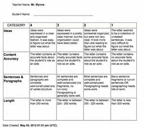 Sample Rubric For Essay Rubric For Research Paper