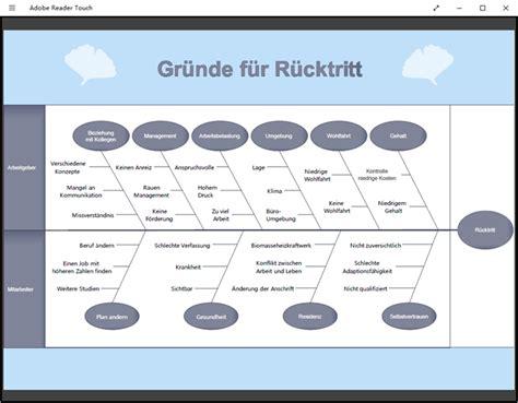 Vorlage Ishikawa Word Kostenlose Fischgr 228 Ten Diagramm Vorlagen F 252 R Word Powerpoint Pdf
