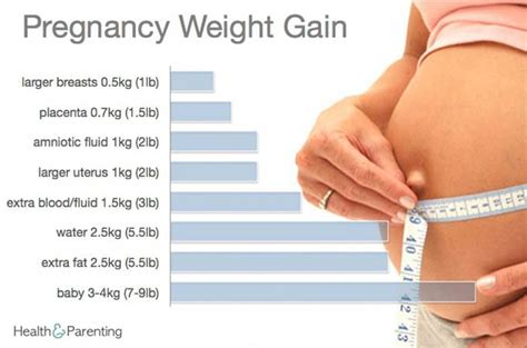 How To Lose Pregnancy Weight by How To Lose Fluid Weight During Pregnancy How To