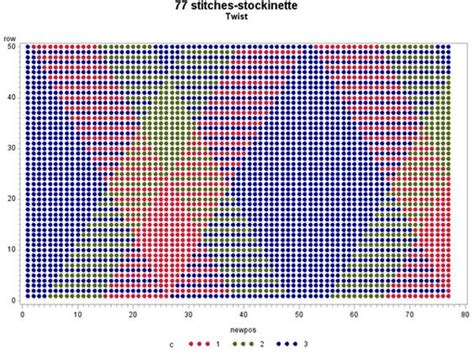 regex pattern even numbers the art and science of planned pooling making patterns in