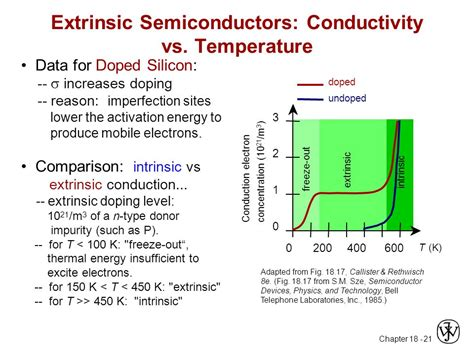 thermal conductivity of diode chapter 18 electrical properties ppt