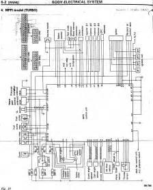 1995 subaru impreza wiring diagram schematic impreza