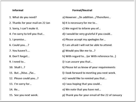 Useful Phrases For Informal basics normas b 225 sicas para enviar un e mail en ingl 233 s