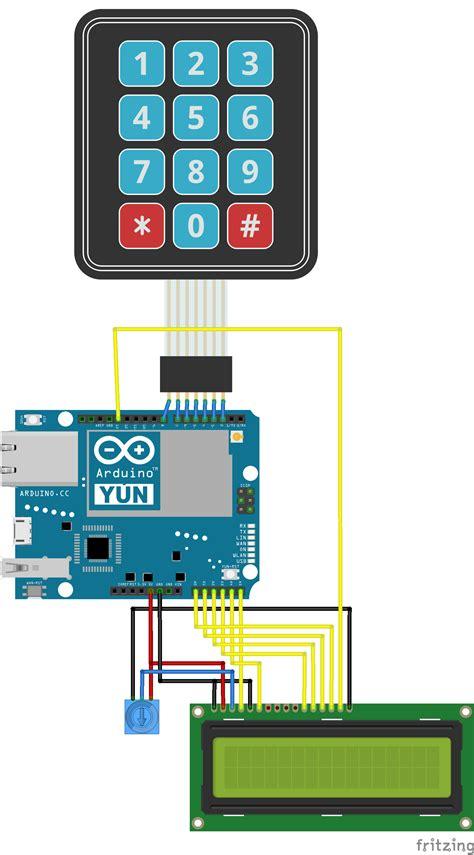 keypad door wiring diagram 7 pin trailer diagram elsavadorla
