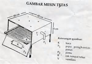 artikel membuat mesin penetas telur sederhana bagaimana cara membuat mesin penetas telur sederhana