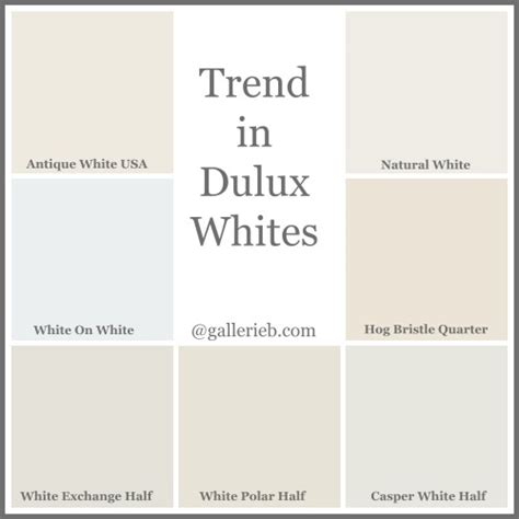 what s trending in dulux paint colours gallerie b