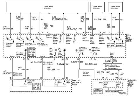 worldwide electric motor wiring diagram engine diagram