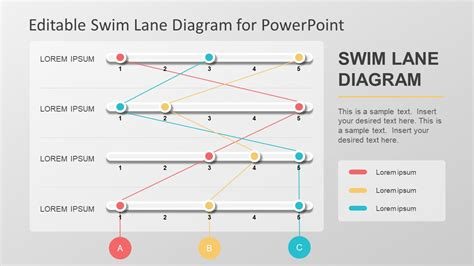 Editable Swim Lane Diagram For Powerpoint Slidemodel Powerpoint Swim Lanes