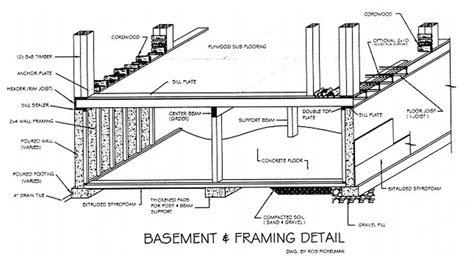 pier and beam diagram basement pinterest beams cordwood construction cordwood construction