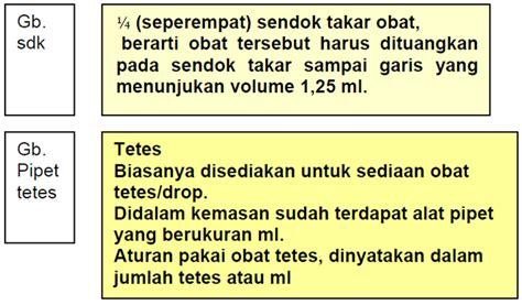 Obat Tetes Telinga Balita pharmacare cara penggunaan obat