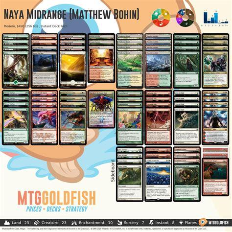 Midrange Deck by Mtggoldfish Budget Commander 20 Quot Call The Spirits Quot Upgrade