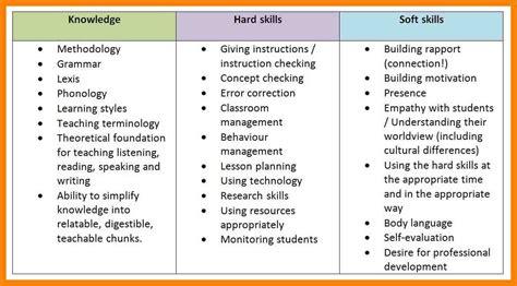 resume key skills examples of resumes shalomhouse us