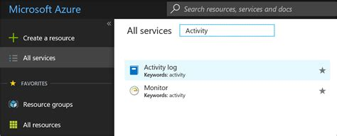 event viewer monitor user account activity in windows 8 overview of the azure activity log microsoft docs