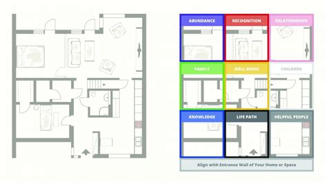 Feng Shui Bedroom Floor Plan | color your world with feng shui sensational color