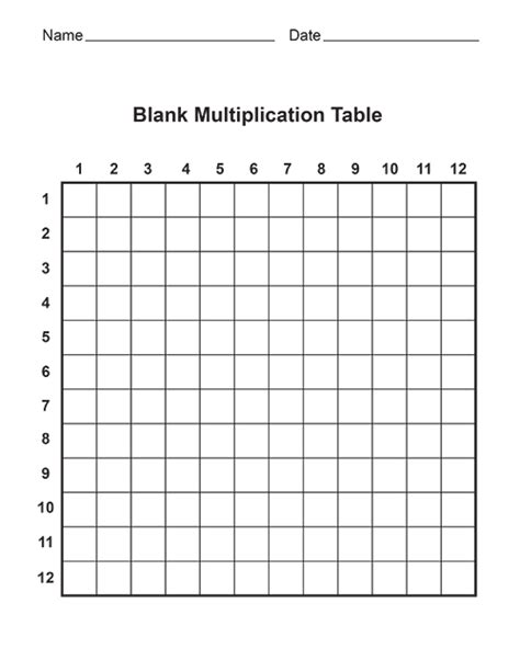 printable multiplication table fill in free blank multiplication tables print out have your