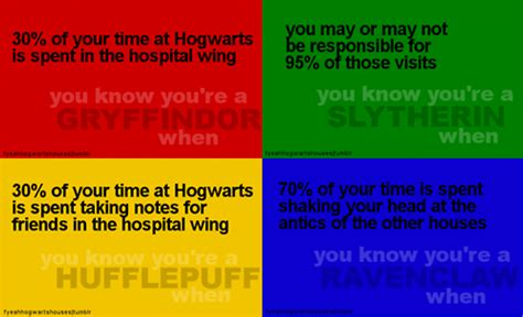what are the houses in harry potter the hogwarts houses harry potter photo 26633812 fanpop