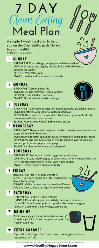 Detox Week Plan by 7 Day Free Clean Meal Plan 1 Week Plan For Anyone