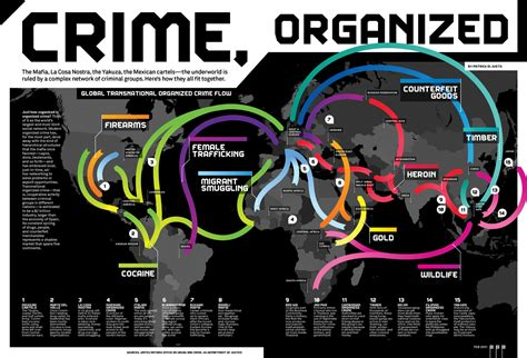 organized crime what is organized crime law enforcement english
