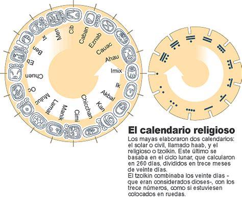Calendario Religioso Los Mayas