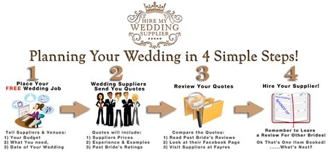 stylish steps to planning a wedding on your own 17 best ideas about planning bride funny quotes quotesgram